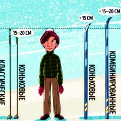 Как подобрать беговые лыжи, палки, ботинки